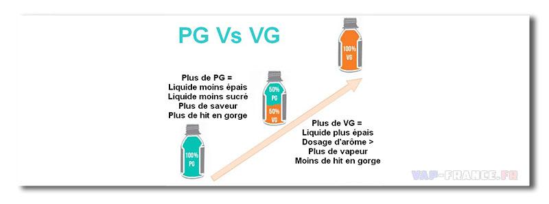 pg-vg