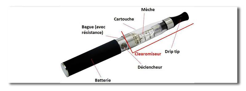 fonctionnement-cigarette-electronique-meche