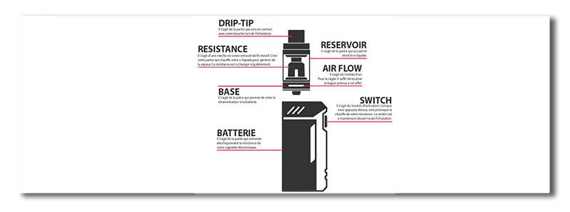 fonctionnement-cigarette-electronique-box
